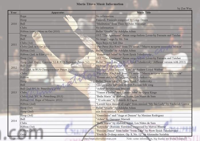 Maria Titova-Music Information-MariaTitovatheSwan-edit10-Zoe-screenshot